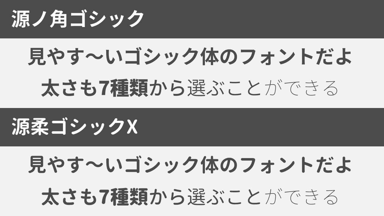 源ノ角ゴシックと源柔ゴシックXの使用例