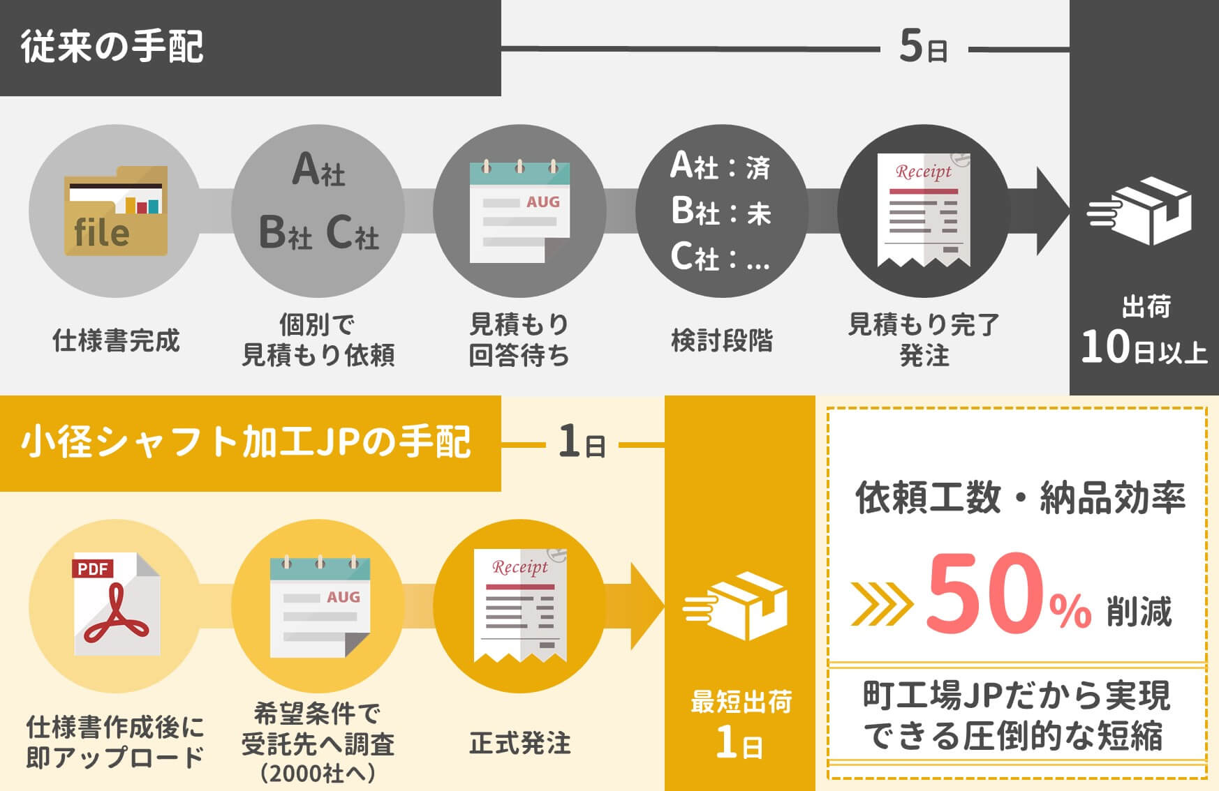 FLAT ICON DESIGNの使用例